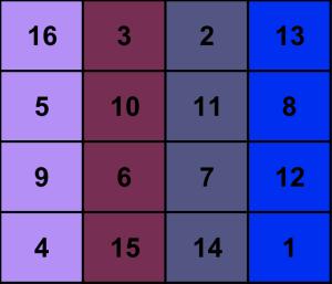 minden egyes oszlop összege is 34