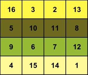 Minden egyes sor összege 34